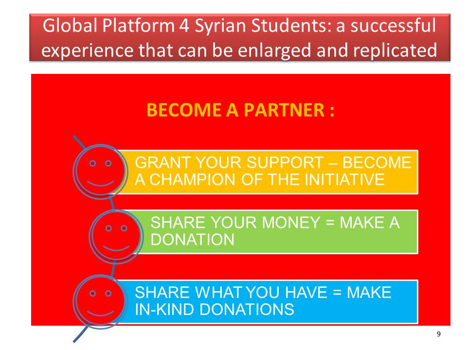 PP- Platform 4 syrians - May 2015 - Going Global