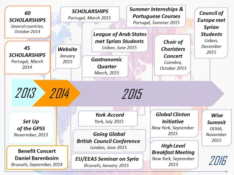 A year full of amazing events, opportunities and achievements